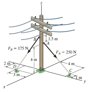 The Guy Wires Are Used To Support The Telephone Pole Question Solutions